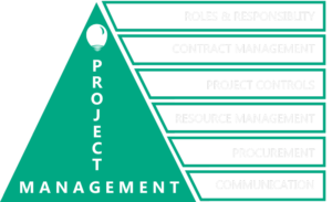 Phakathi Project Management